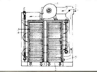 pid参数自整定,固态继电器调功,无触点连续调节,自动完成烘干工艺全