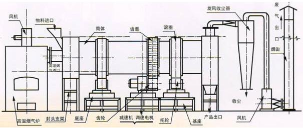 木材烘干设备设计图
