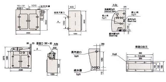 蒸汽烘箱工作原理