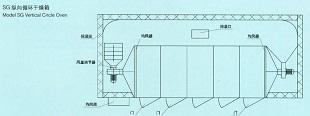 电热烘箱设计图