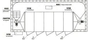 隧道烘箱箱体结构