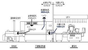 电热烘箱箱体内部结构