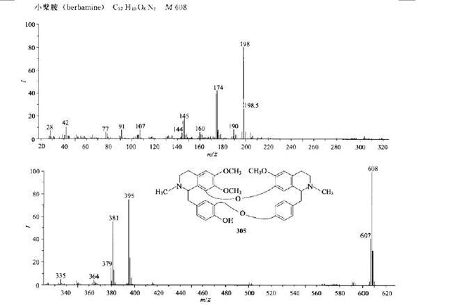 小檗胺/478-61-5的质谱图